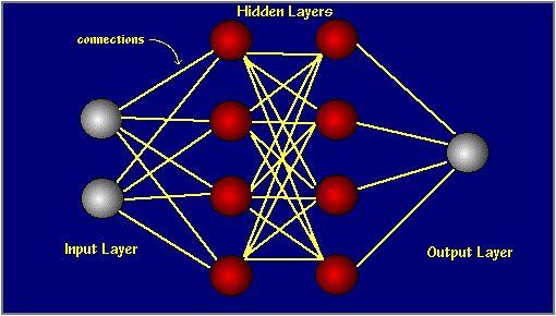 neural network machine