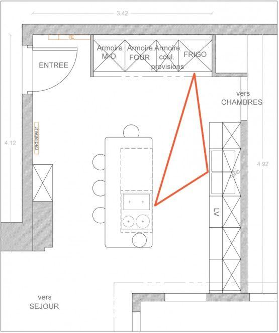 563 la r gle d 39 or de la cuisine 3000 id es d co pour un int rieur unique. Black Bedroom Furniture Sets. Home Design Ideas