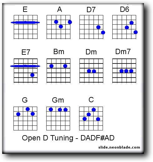 basic chord Car Tuning