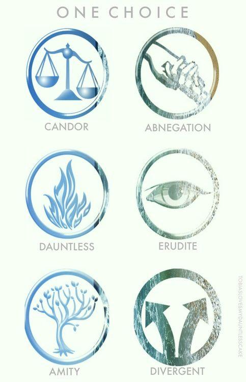 divergent factions | I Am Divergent | Pinterest