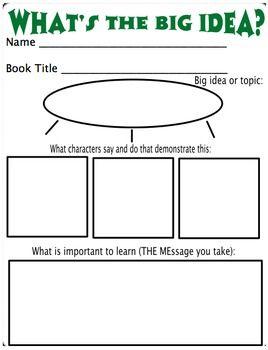Teaching Theme: THE MEssage