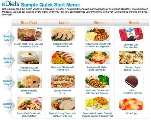 diabetes type 2 diet menu weight loss