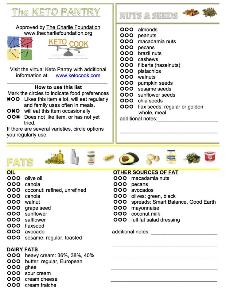 Ketogenic Diet Food List : http://www.mydreamshape.com ...
