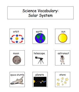 solar system spelling words - photo #3