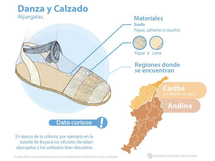 Cotizas, calzado tradicional del Joropo