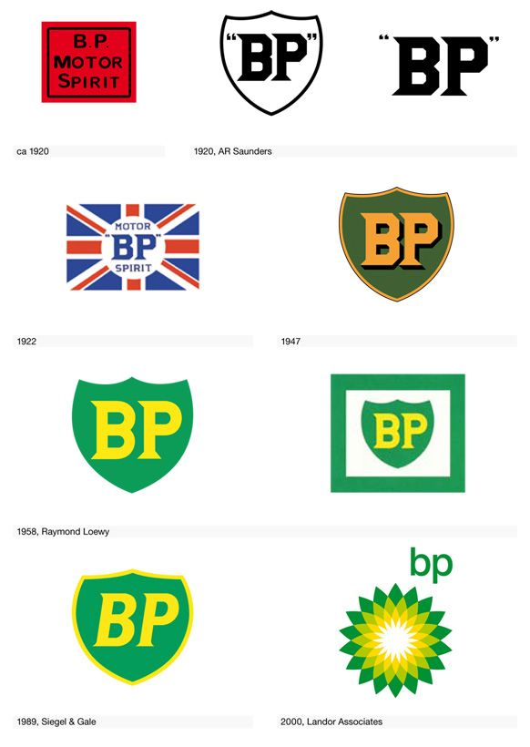 Graphic Design Lessons  A Short History of Logo Design