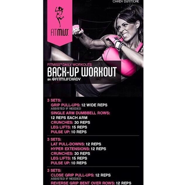 Pin by Khadijah Comfort on Back and Shoulder workouts | Pinterest