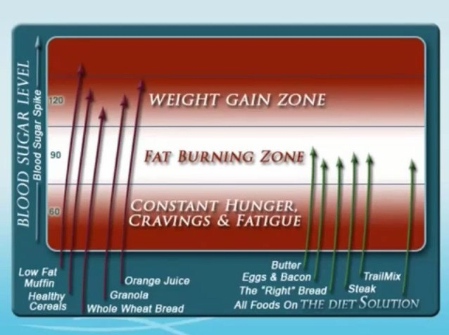Weight gain zone beauty amp health tips recipes pinterest