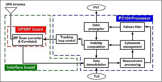 dji phantom gps wiring diagram 2  dji  free engine image