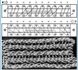 Loom Knitting Stitches Diagram : Pin by Kristyn Berg on Loom Knit Stuff Pinterest