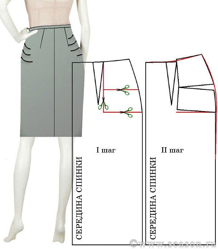 Как сделать посадку юбки