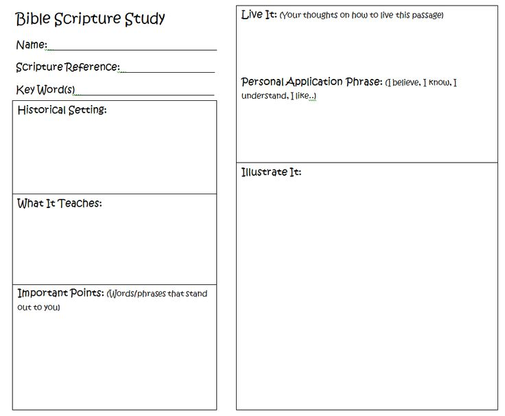 Religious Studies online writing template