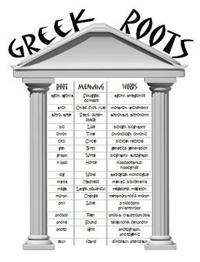 ... Ideas*. A handout for Greek roots. | Greek & Latin Roots | Pinterest