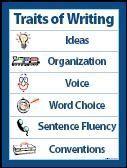 6 1 traits of writing rubric