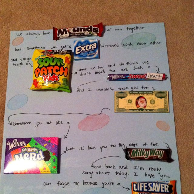 """My """"I'm sorry"""" candy poster:) 