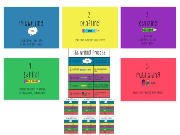 Free 5 step writing process posters color coded posters with smaller