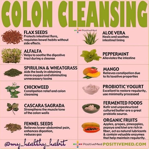 Colon cleanse |... Lung Cancer From Smoking Cigarettes