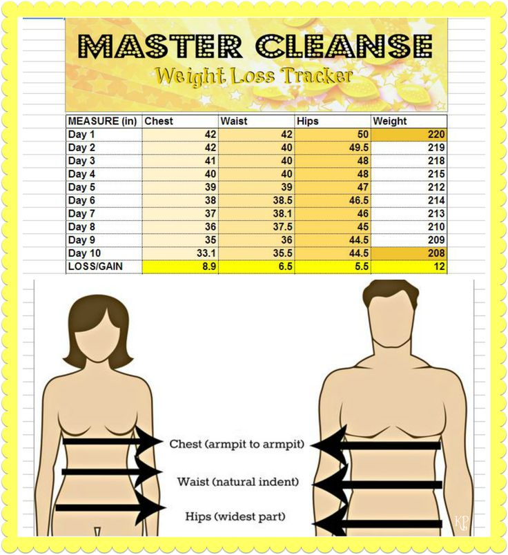 Printable Master Cleanse Instructions