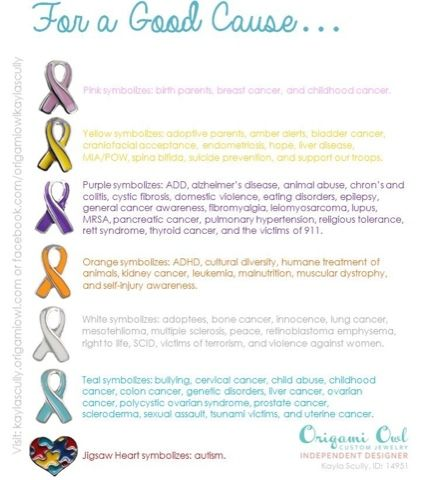 Essay About Cancer Awareness