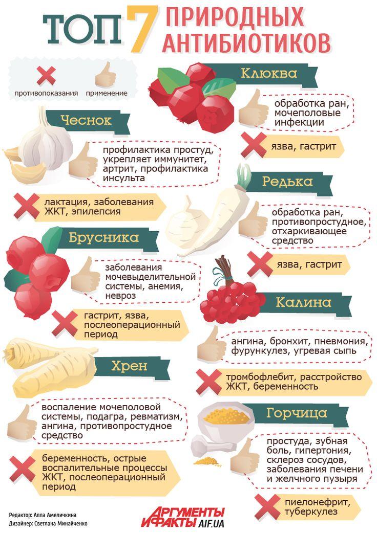 Какие антибиотики принимать при простуде беременной