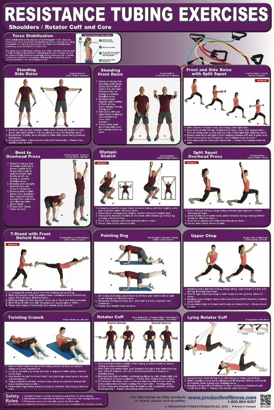 Printable Resistance Band Chart | Resistance Tubing Exercise Poster 2 ...