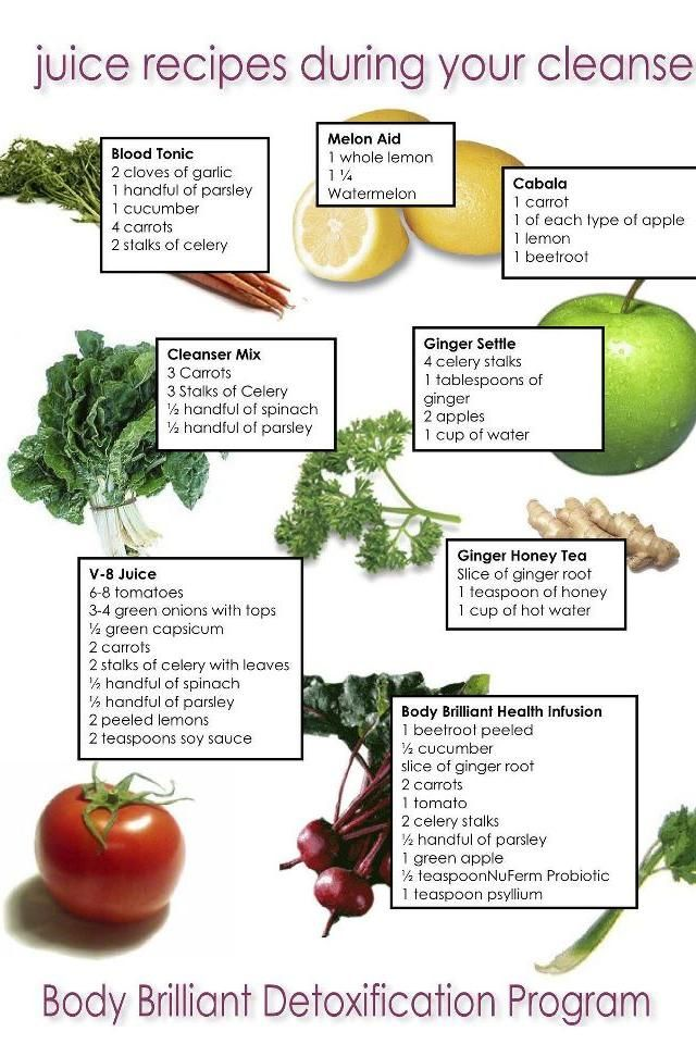 Juice Recipes   http://www.greenjuiceaday.com  8 Juice recipes to try out.