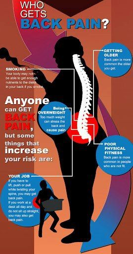 Anyone can have back pain #back #pain ||The Surgery Center Experience||