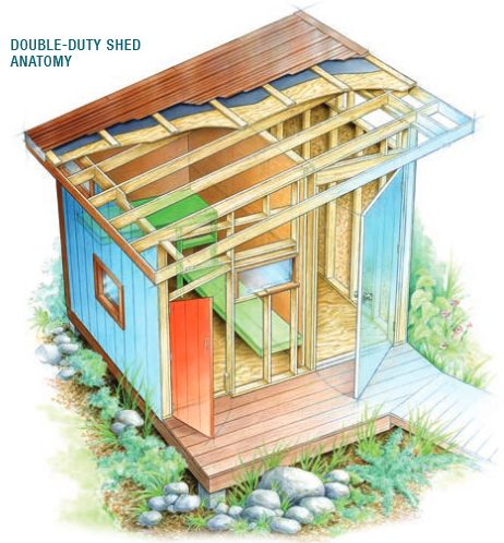 Griswouls guide to get garden shed plans family handyman for Handyman plans
