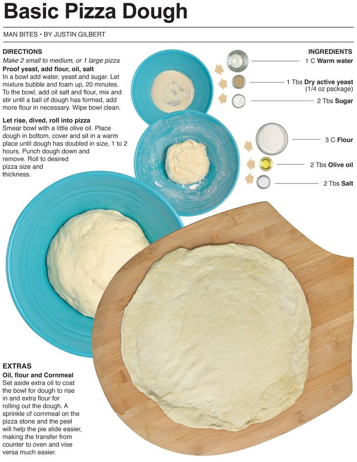Basic Pizza Dough | Food | Pinterest