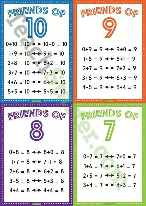 Number bonds | math | Pinterest
