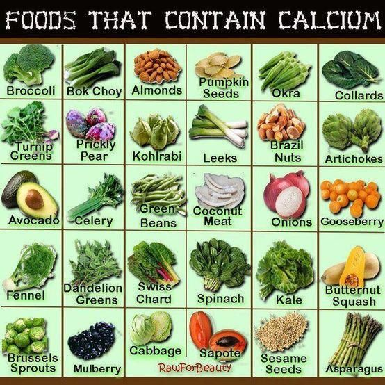 These are foods that contain calcium.
