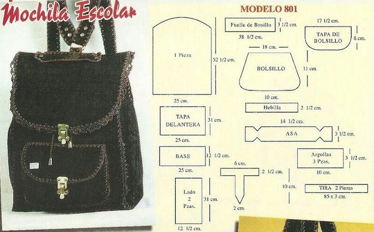 Фото и выкройка рюкзака из старых джинсов  995