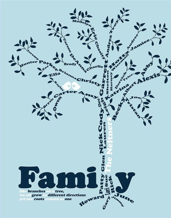 Genealogy Family Tree - Custom Gift - Great Personalized Present for ...