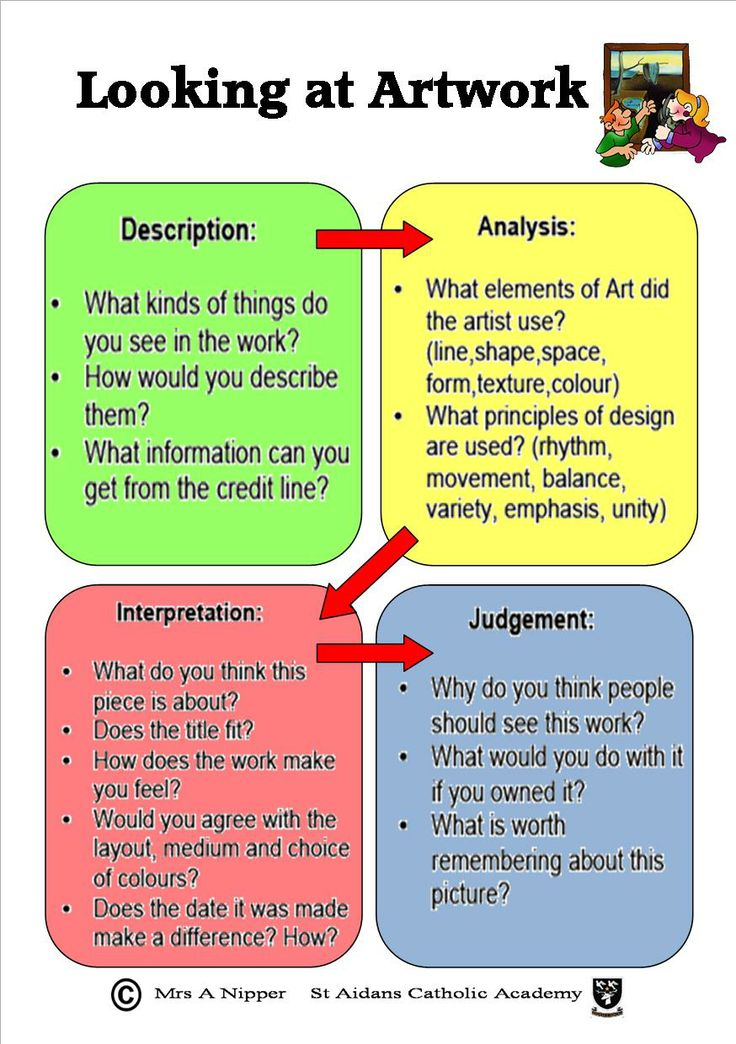 edexcel english literature a level coursework The most significant difference between gcse and a level english literature is the amount of independent study you will undertake it is therefore important that you enjoy reading and are keen to read around the set texts by exploring other texts by the authors or examples of writing in the genre in lessons you will be.