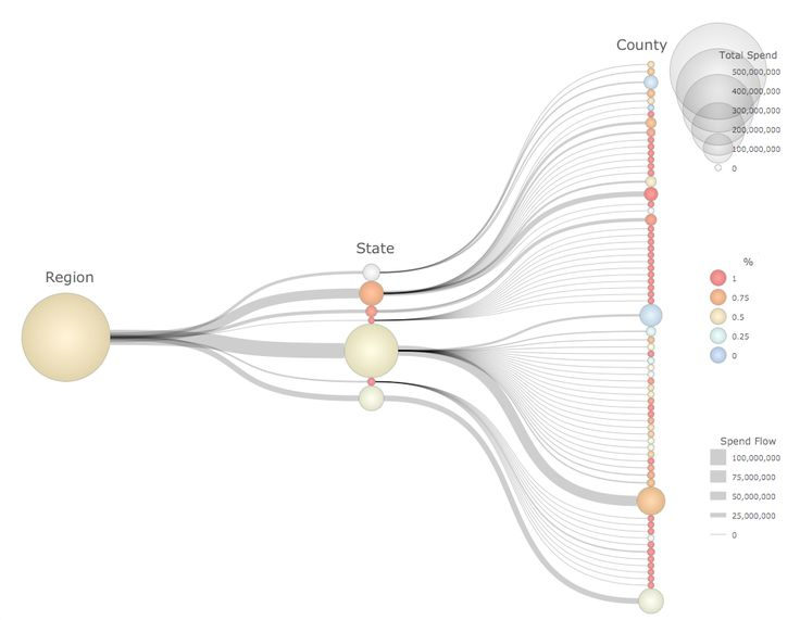visualization post - graphic