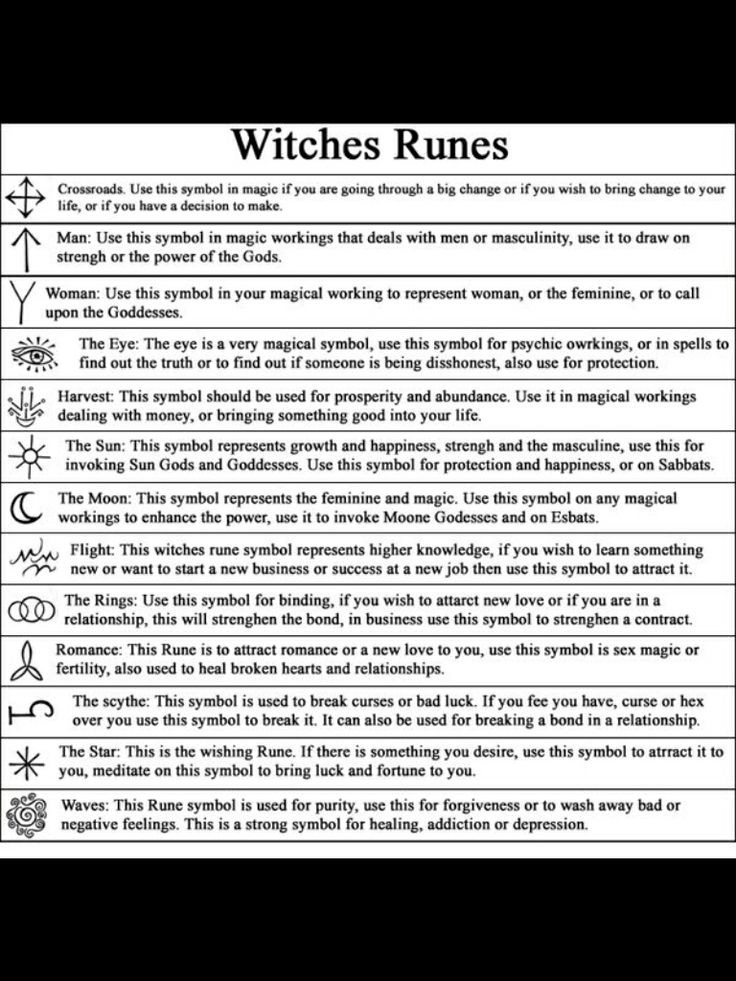 Similiar Witch Runes And Their Meanings Keywords