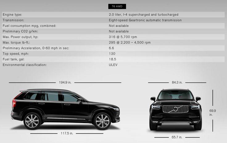2015 Xc90 Specifications Volvo Xc90 Pinterest
