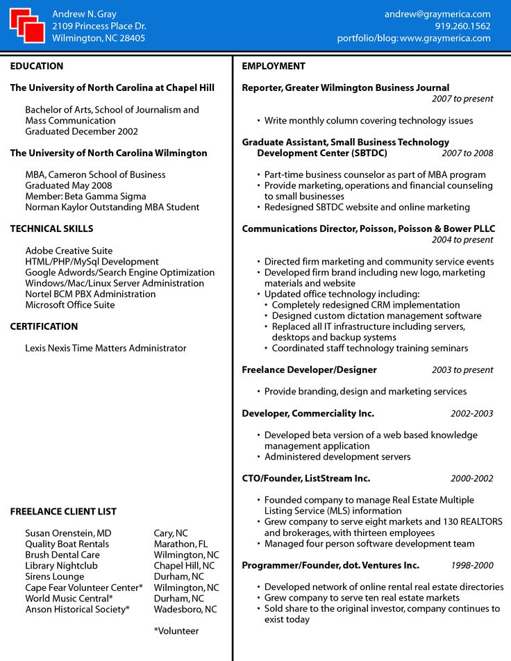 Resume Templates Word  College Resume Format Neoteric How To Write