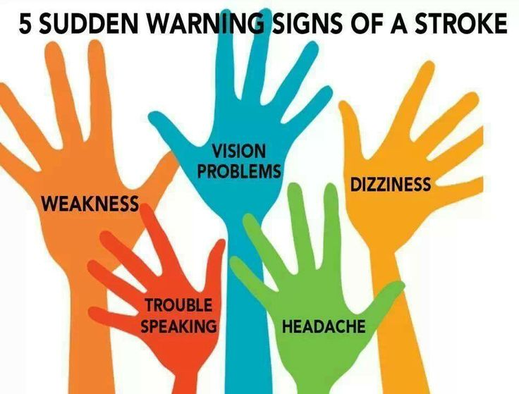 5 Sudden Warning Signs Of A Stroke  Recipes, Diy. Khan Academy Signs Of Stroke. Survivor Signs Of Stroke. Bbq Signs. Diarrhoea Signs. Light Face Dark Signs. Traffic Michigan Signs. Ampersand Signs Of Stroke. Wound Signs Of Stroke