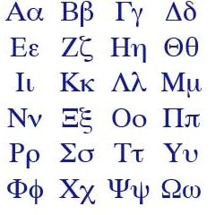 Capital and small letters | GREEK | Pinterest