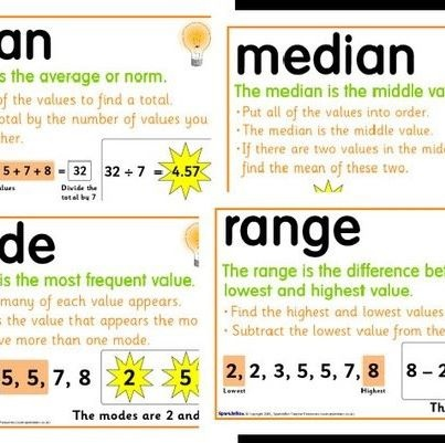 how to tell the difference between mean and median