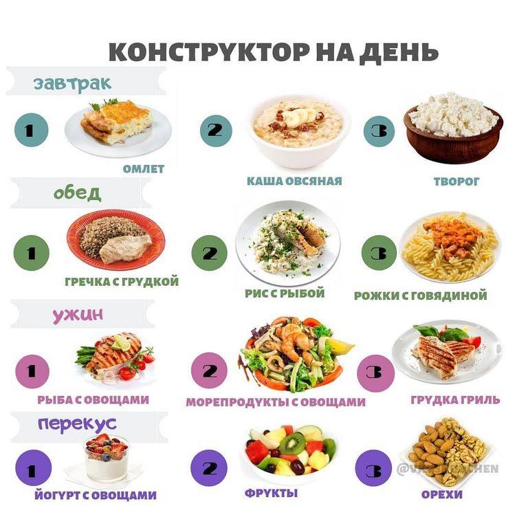 Разнообразное Меню Правильного Питания