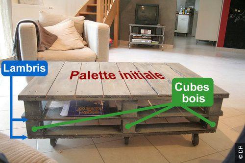 Tuto table basse en palette mobilier et d co recycl s - Table basse en palette ...
