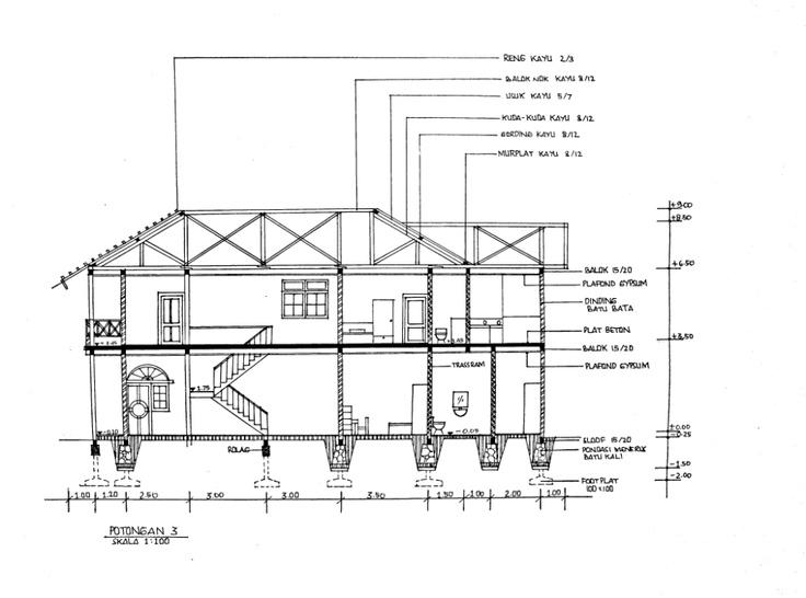 gambar potongan rumah orthographic drawing pinterest