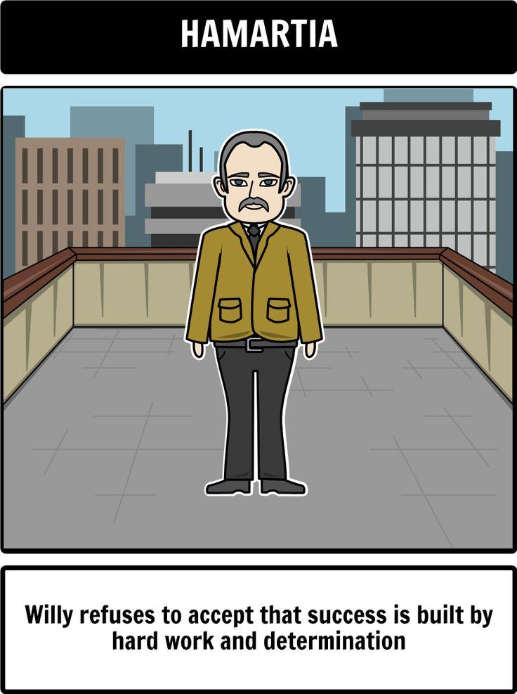 Death of a salesman essay questions