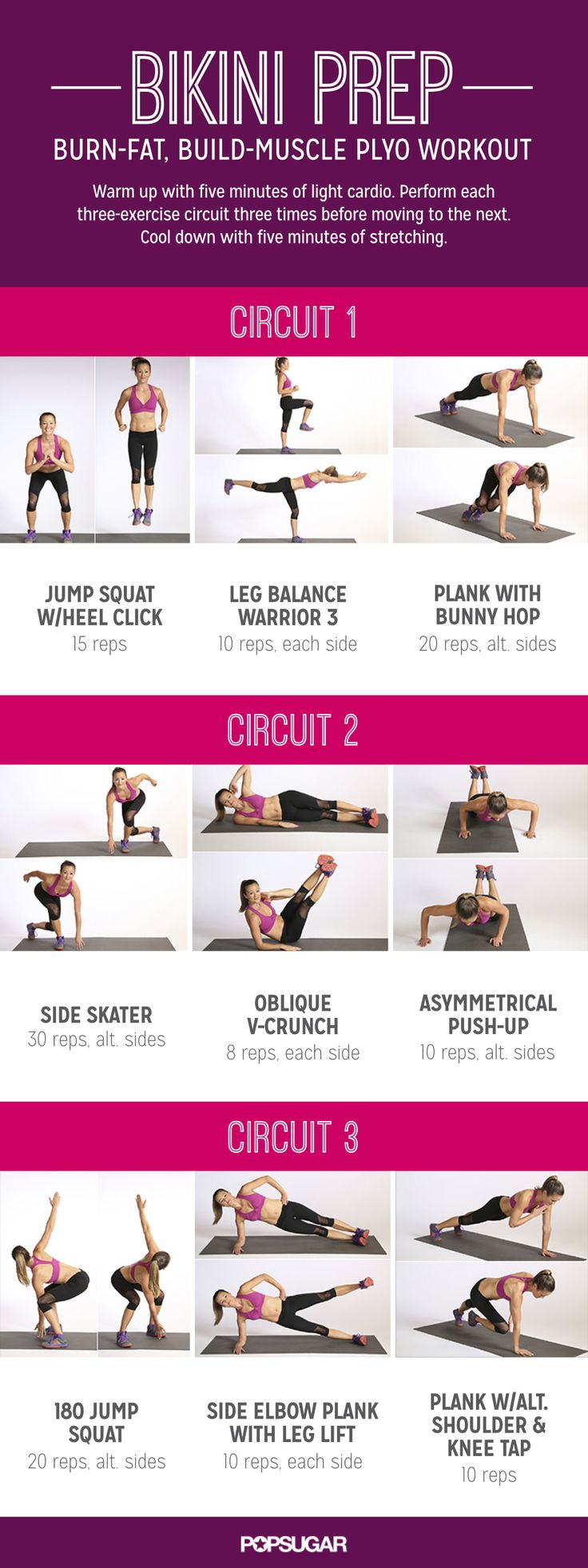 The Best Fat-Burning Exercises And Workouts