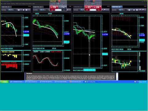 Forex trading demo software download