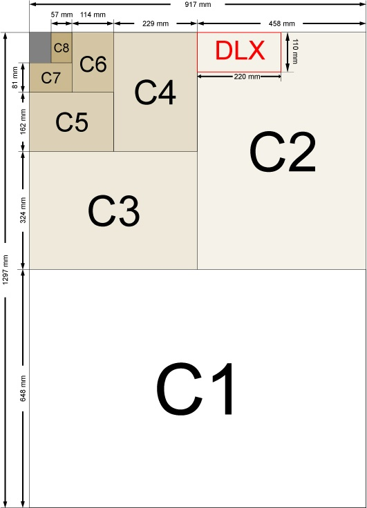 "Envelope Sizes (""C"") 