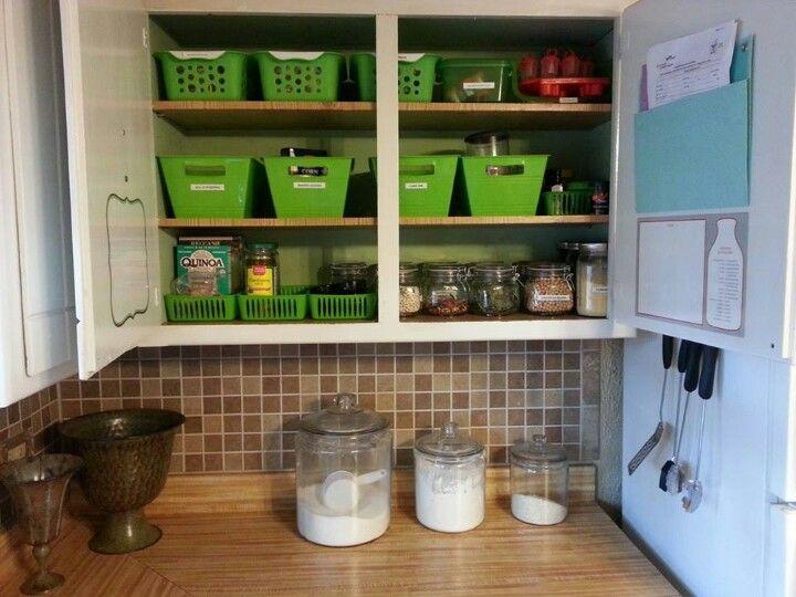 Kitchen Cabinet Organization ORGANIZING Pinterest