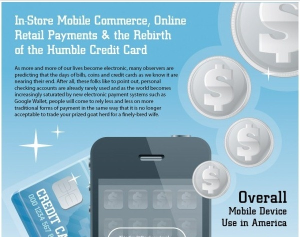 credit card market share hk